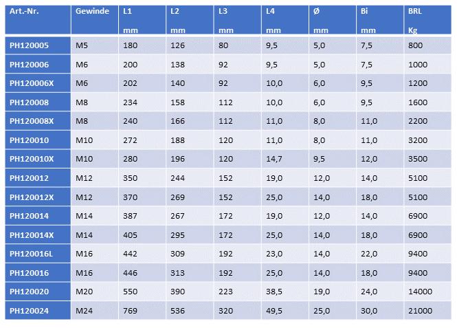 Tabelle-Wantenspanner-Gabel-GabeltJS2gGDJ1a9Jc